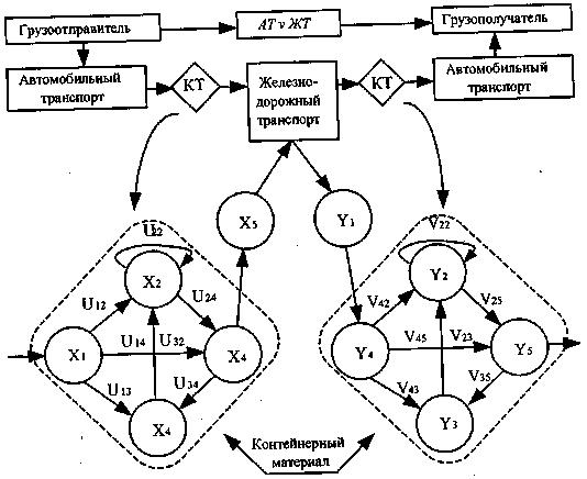 процесс переработки газового конденсата реферат